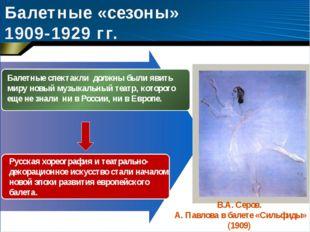 Балетные «сезоны» 1909-1929 гг. Балетные спектакли должны были явить миру нов