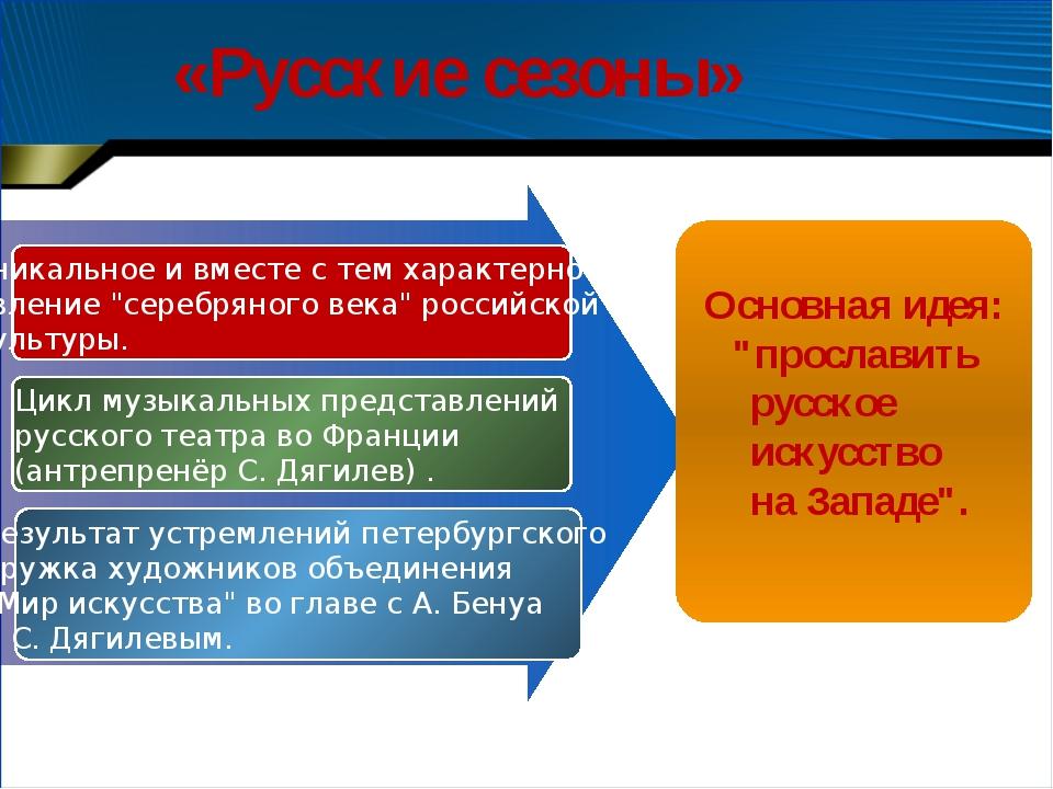 """Уникальное и вместе с тем характерное явление """"серебряного века"""" российской..."""