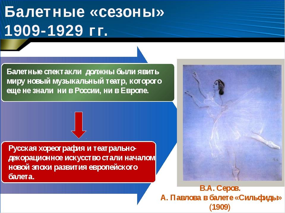 Балетные «сезоны» 1909-1929 гг. Балетные спектакли должны были явить миру нов...