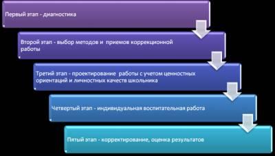 http://shkola-1.ucoz.net/_si/0/s84133121.jpg