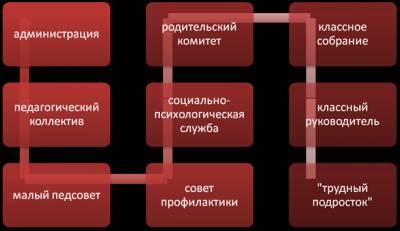 http://shkola-1.ucoz.net/_si/0/s50998249.jpg