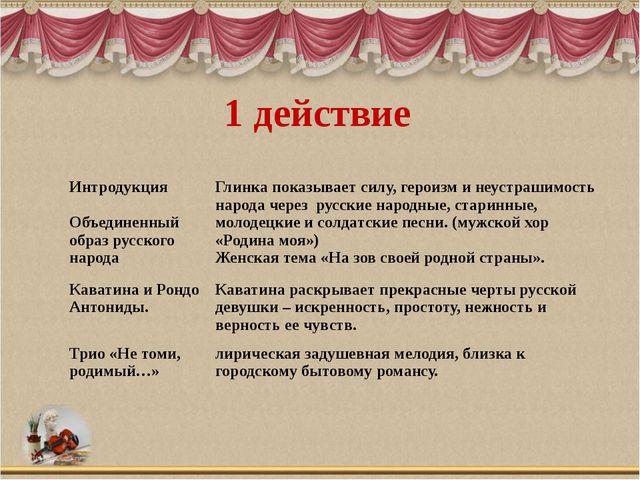 1 действие Интродукция Объединенный образ русского народа Глинка показывает с...