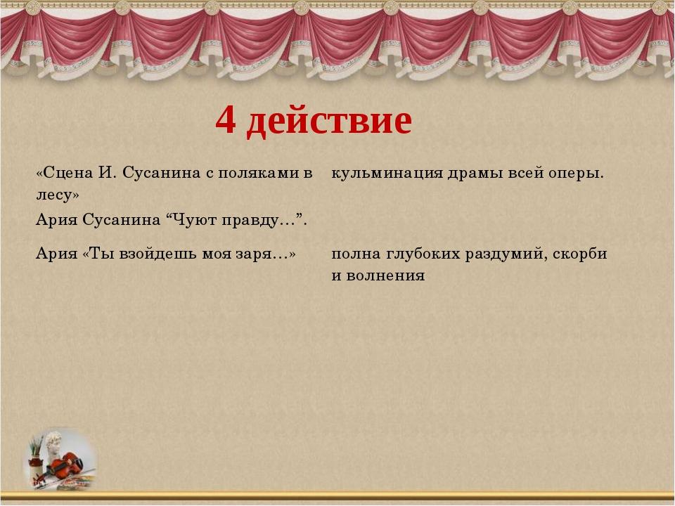 4 действие «Сцена И. Сусанина с поляками в лесу» кульминация драмы всей оперы...
