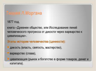 Теория Л.Моргана 1877 год, книга «Древнее общество, или Исследование линий че