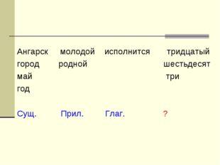 Ангарск молодой исполнится тридцатый город родной шестьдесят май три год Сущ