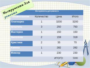 Инструменты для ремонта Инструменты для ремонта Наименование Количество Цена