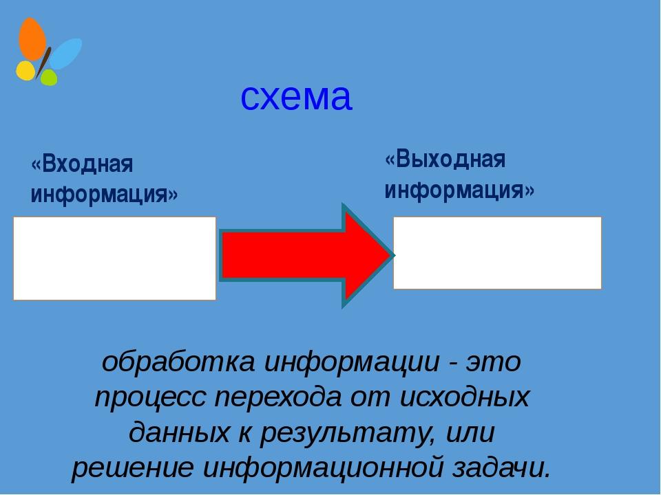 «Входная информация» «Выходная информация» схема обработка информации - это п...