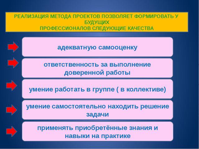 РЕАЛИЗАЦИЯ МЕТОДА ПРОЕКТОВ ПОЗВОЛЯЕТ ФОРМИРОВАТЬ У БУДУЩИХ ПРОФЕССИОНАЛОВ СЛЕ...