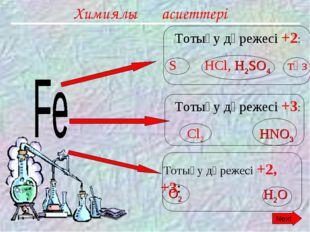 Химиялық қасиеттері Тотығу дәрежесі +2: S НCl, H2SO4 тұз Тотығу дәрежесі +2,