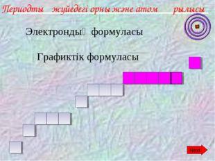 Периодтық жүйедегі орны және атом құрылысы Next Электрондық формуласы Графикт