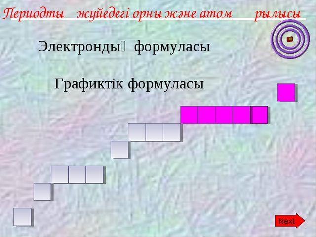Периодтық жүйедегі орны және атом құрылысы Next Электрондық формуласы Графикт...