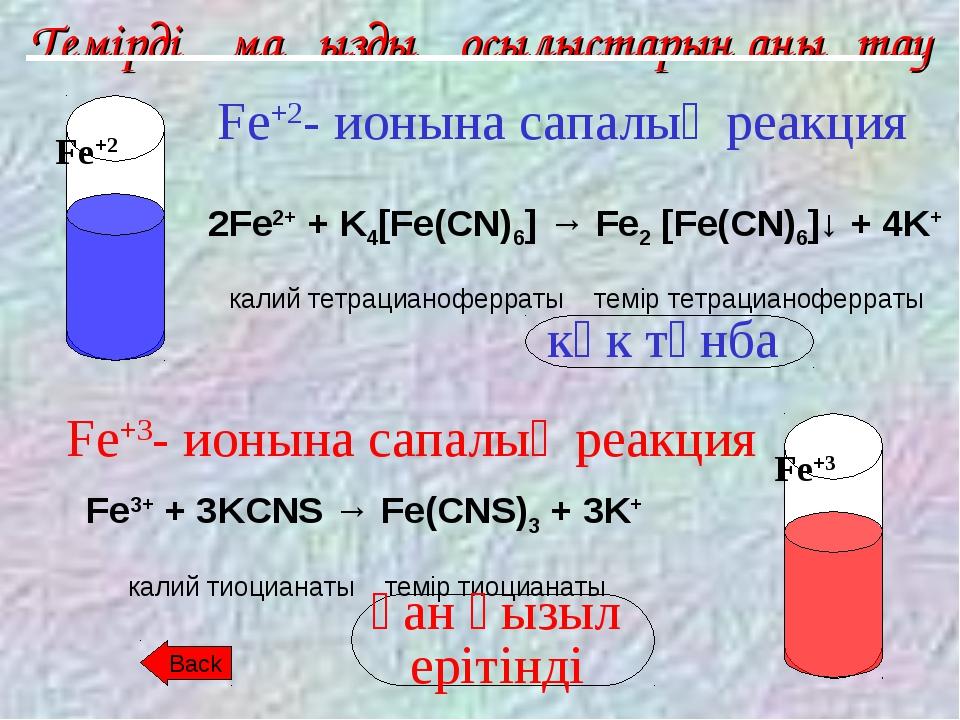 Темірдің маңызды қосылыстарын анықтау Fe+2- ионына сапалық реакция 2Fe2+ + K4...