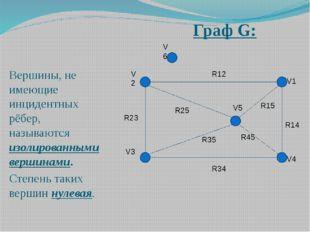 Граф G: Вершины, не имеющие инцидентных рёбер, называются изолированными верш