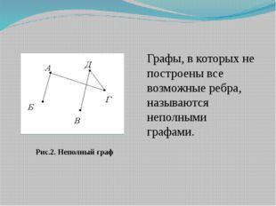 Графы, в которых не построены все возможные ребра, называются неполными графа