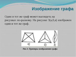Изображение графа Один и тот же граф может выглядеть на рисунках по-разному.