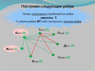 Теперь однозначно определяются ребра вершины Т. С учетом ребра ВТ надо постр