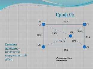 Граф G: Степень вершины – количество инцидентных ей рёбер. V2 V3 V1 V4 V5 R12