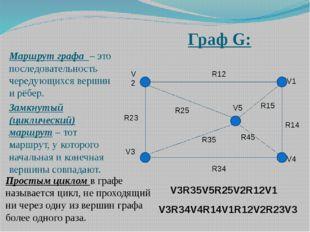 Граф G: Маршрут графа – это последовательность чередующихся вершин и рёбер. З