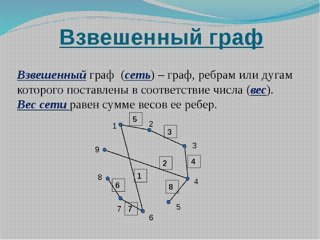 Взвешенный граф Взвешенный граф (сеть) – граф, ребрам или дугам которого пост...