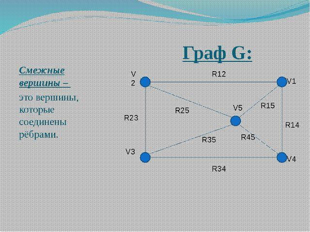 Граф G: Смежные вершины – это вершины, которые соединены рёбрами. V2 V3 V1 V4...
