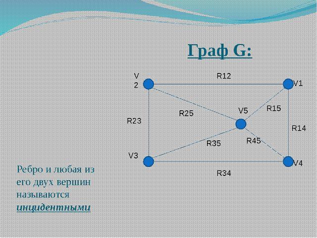 Граф G: Ребро и любая из его двух вершин называются инцидентными V2 V3 V1 V4...