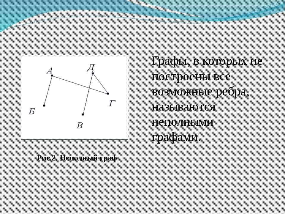 Графы, в которых не построены все возможные ребра, называются неполными графа...