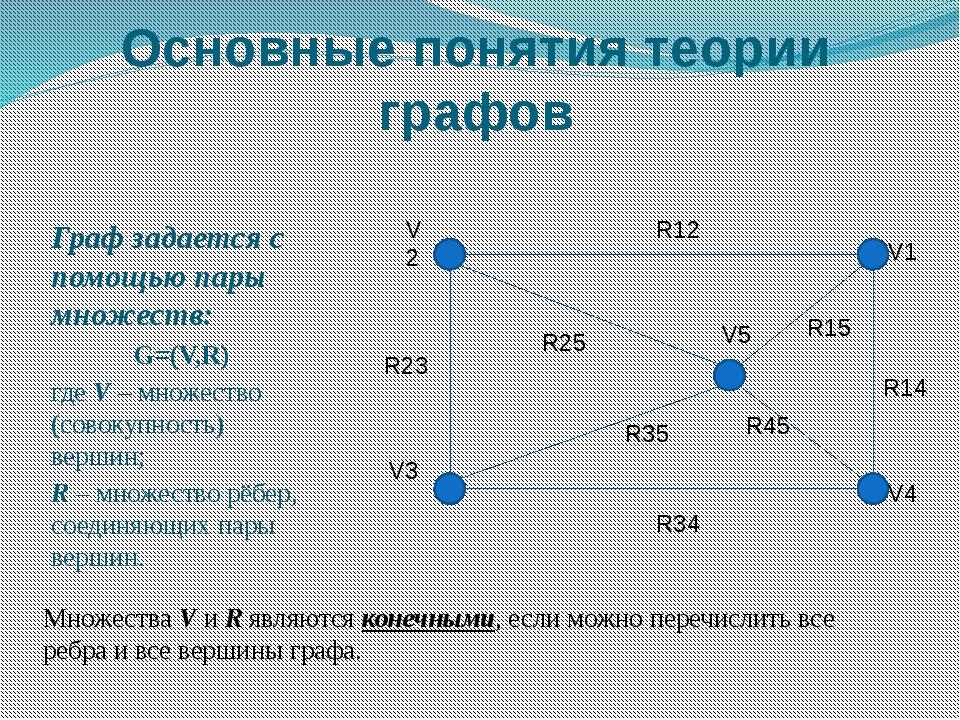 Основные понятия теории графов Граф задается с помощью пары множеств: G=(V,R)...