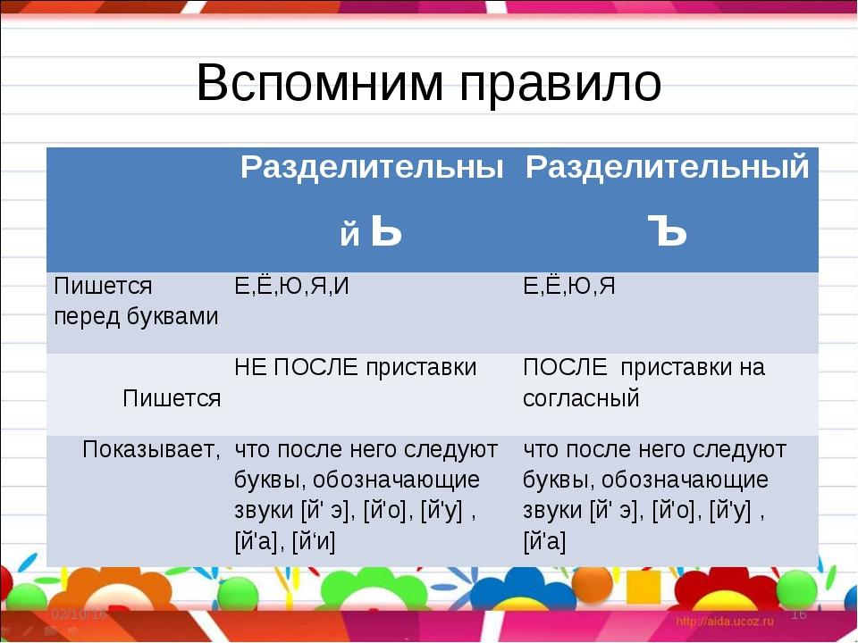 Вспомним правило * * Разделительный ьРазделительный ъ Пишется перед буквами...