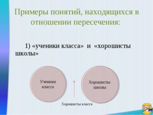 1) «ученики класса» и «хорошисты школы»  Примеры понятий, находящихся в отн