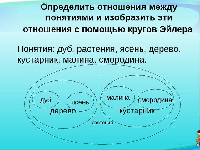 Определить отношения между понятиями и изобразить эти отношения с помощью кру...