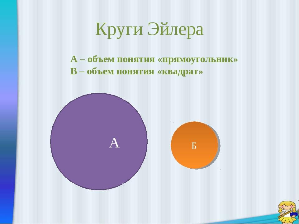 Круги Эйлера А Б А – объем понятия «прямоугольник» В – объем понятия «квадрат...