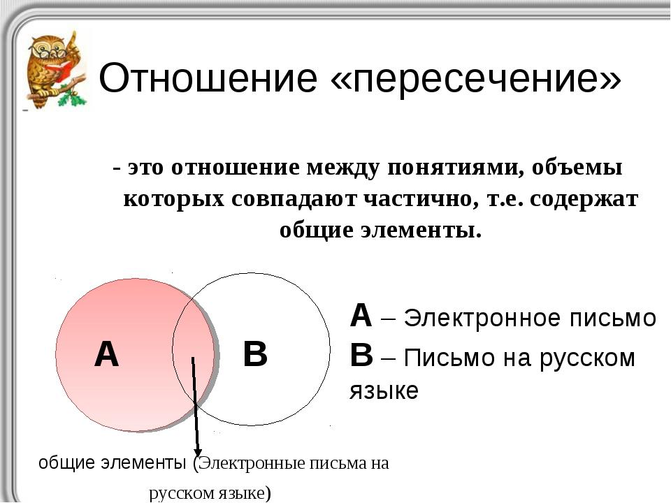 Отношение «пересечение» - это отношение между понятиями, объемы которых совпа...