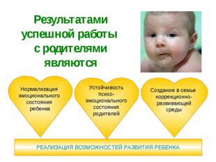 Результатами успешной работы с родителями являются Устойчивость психо- эмоцио