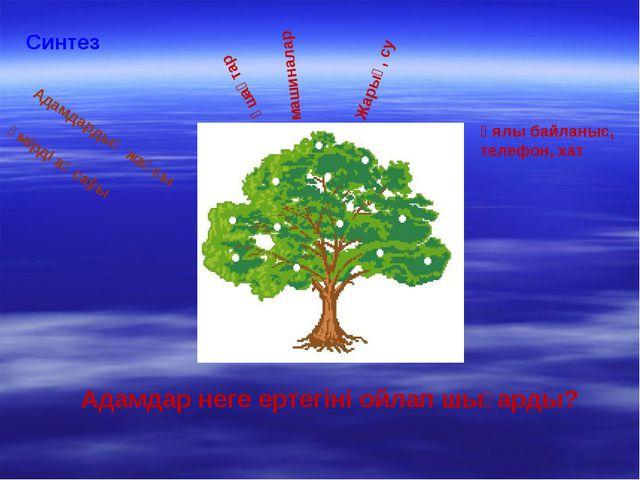 Адамдардың жақсы өмірді аңсауы Адамдар неге ертегіні ойлап шығарды? , ұшақтар...