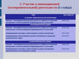 5. Участие в инновационной (экспериментальной) деятельности (3 слайда) темаг