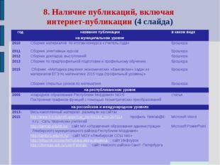8. Наличие публикаций, включая интернет-публикации (4 слайда) годназвание пу