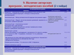 9. Наличие авторских программ , методических пособий (2 слайда) на муниципаль