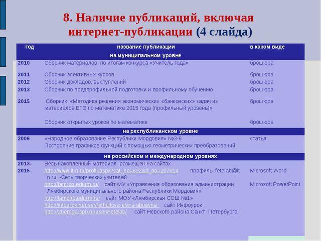 8. Наличие публикаций, включая интернет-публикации (4 слайда) годназвание пу...