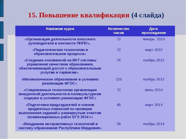 15. Повышение квалификации (4 слайда) Название курсаКоличество часовДата пр...