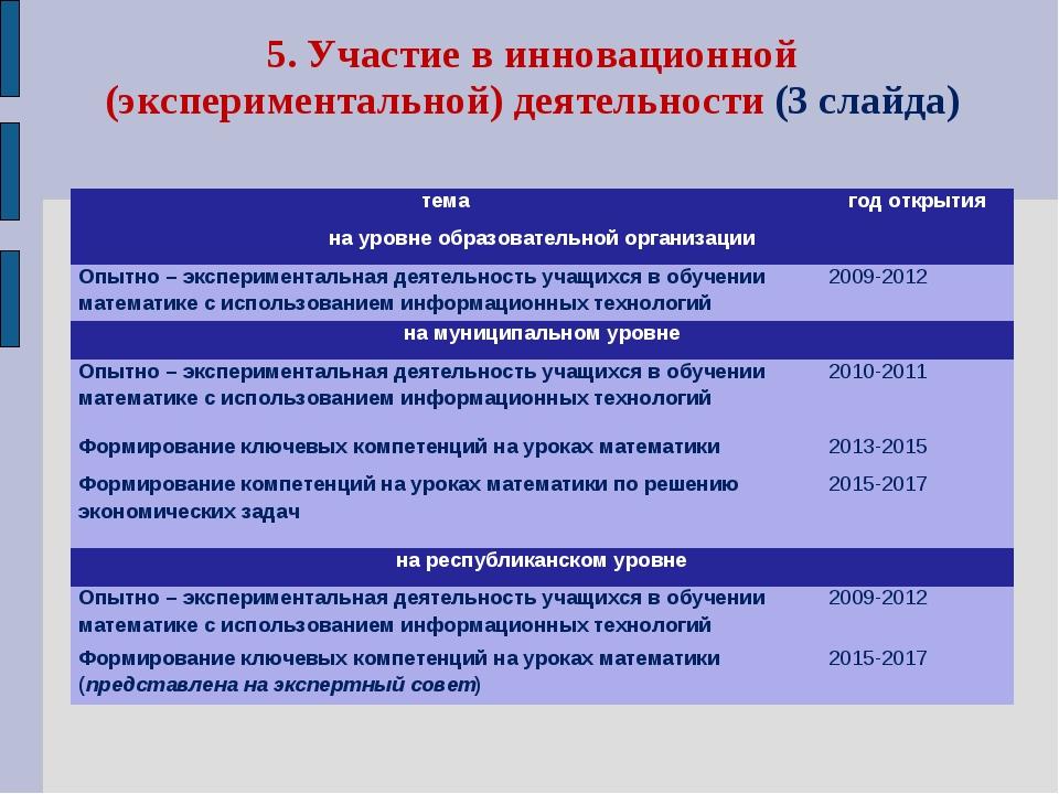 5. Участие в инновационной (экспериментальной) деятельности (3 слайда) темаг...