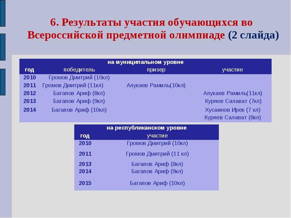 6. Результаты участия обучающихся во Всероссийской предметной олимпиаде (2 сл...