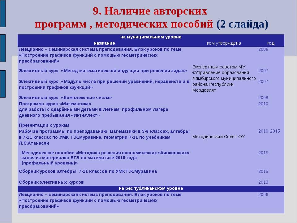 9. Наличие авторских программ , методических пособий (2 слайда) на муниципаль...