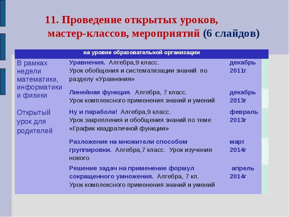 11. Проведение открытых уроков, мастер-классов, мероприятий (6 слайдов) на ур...