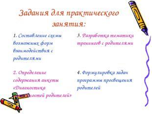 Задания для практического занятия: 1. Составление схемы возможных форм взаимо