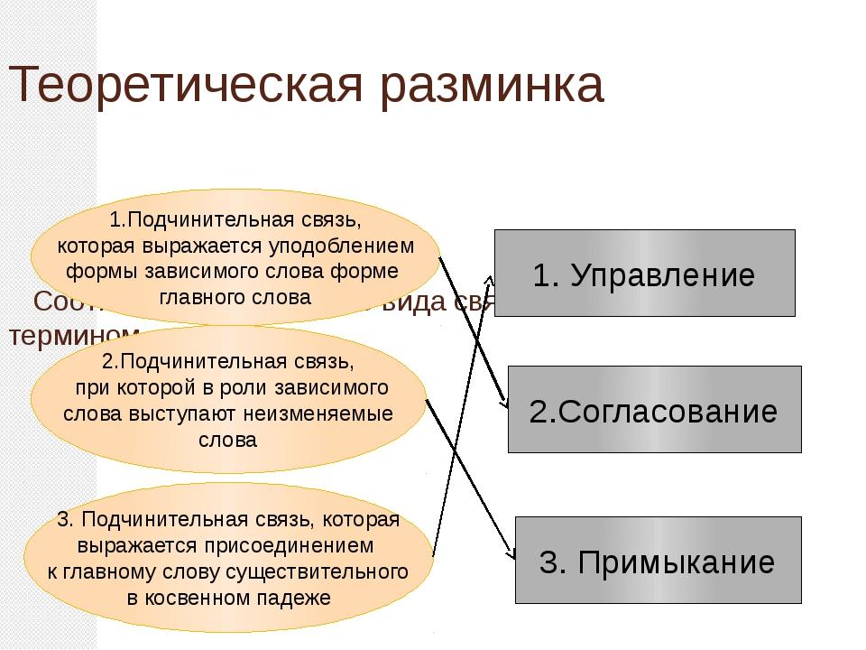 Соотнесите определение вида связи с термином Теоретическая разминка 1.Подчин...