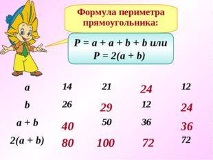 Формула периметра прямоугольника: P = a + a + b + b или P = 2(a + b) 40 80 29