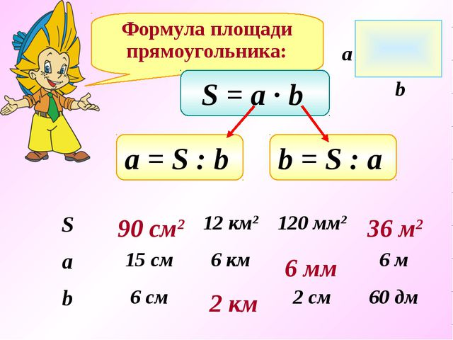 Формула площади прямоугольника: S = a ∙ b а = S : b b = S : a 90 см2 2 км 6 м...