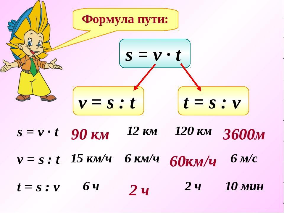 s = v ∙ t t = s : v v = s : t 90 км 2 ч 60км/ч 3600м Формула пути: s = v ∙ t...