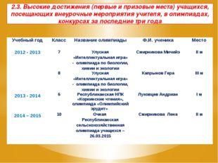 2.3. Высокие достижения (первые и призовые места) учащихся, посещающих внеур