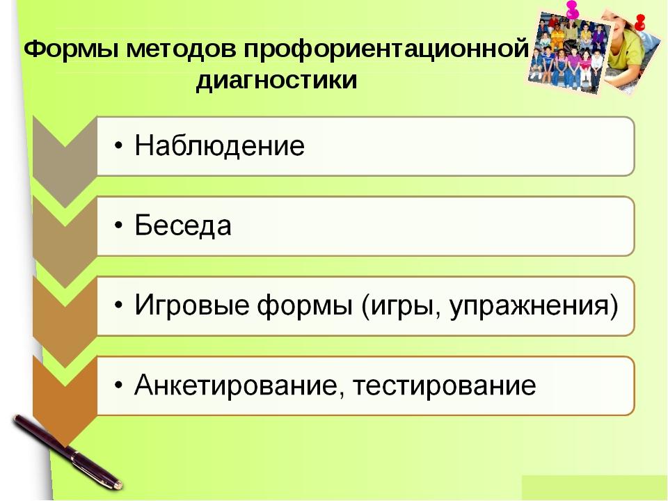 Формы методов профориентационной диагностики www.themegallery.com
